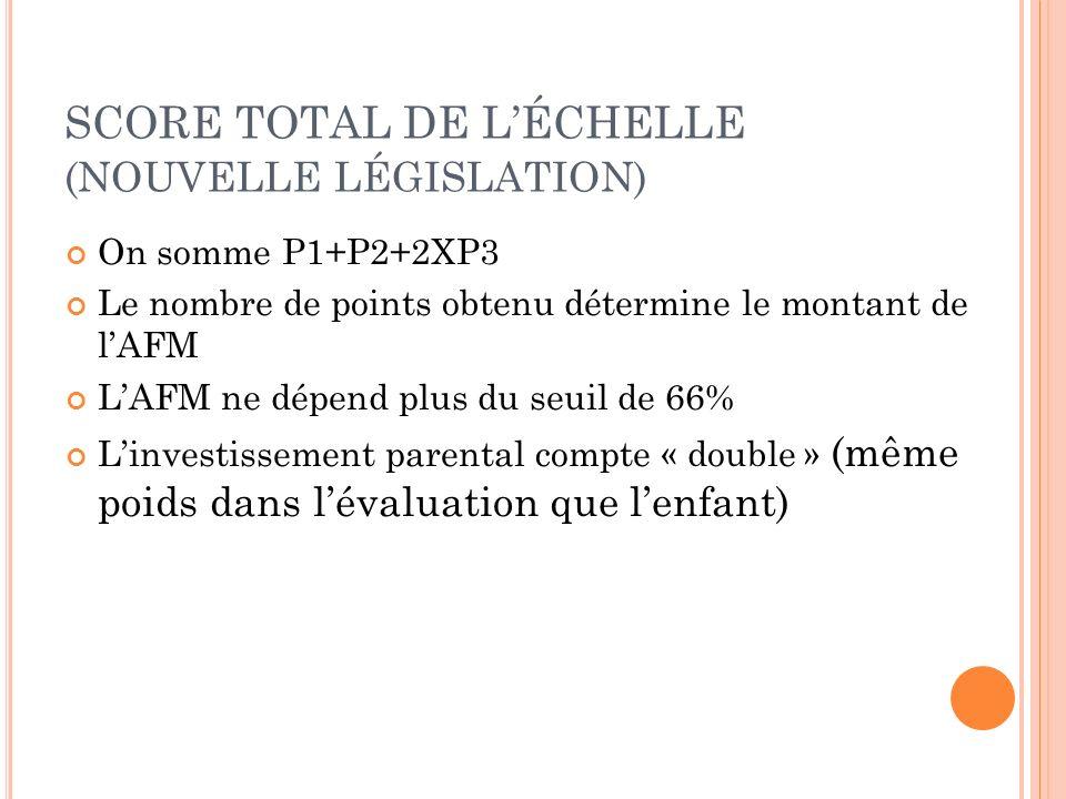 SCORE TOTAL DE L'ÉCHELLE (NOUVELLE LÉGISLATION)