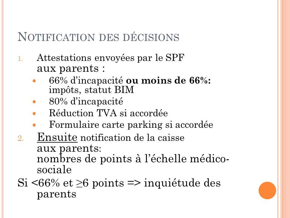 Notification des décisions