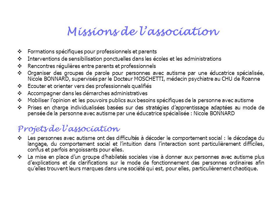 Missions de l'association