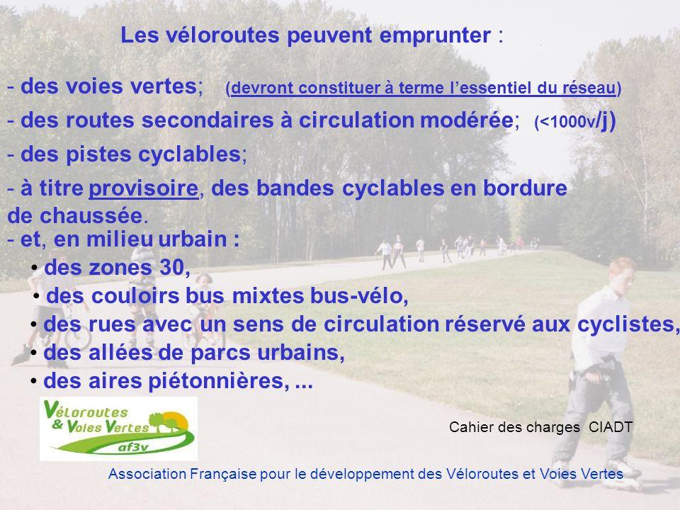 Les véloroutes peuvent emprunter :