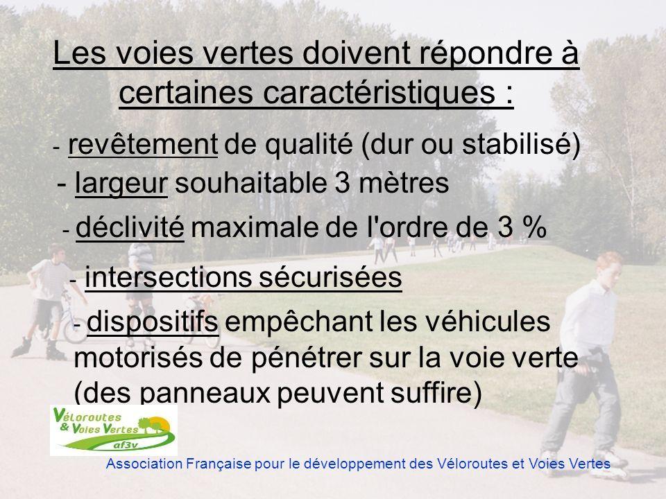 Les voies vertes doivent répondre à certaines caractéristiques :