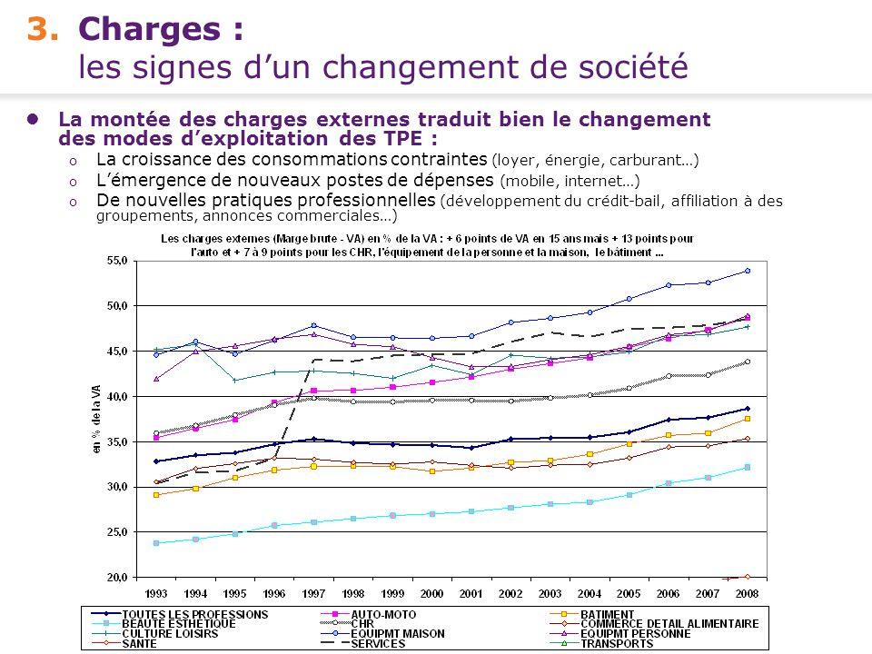 3. Charges : les signes d'un changement de société