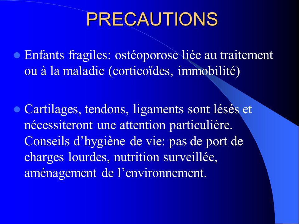 PRECAUTIONS Enfants fragiles: ostéoporose liée au traitement ou à la maladie (corticoïdes, immobilité)