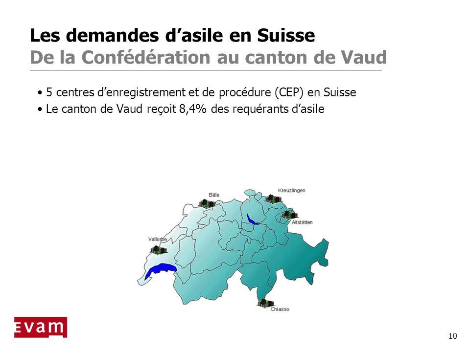 Les demandes d'asile en Suisse De la Confédération au canton de Vaud