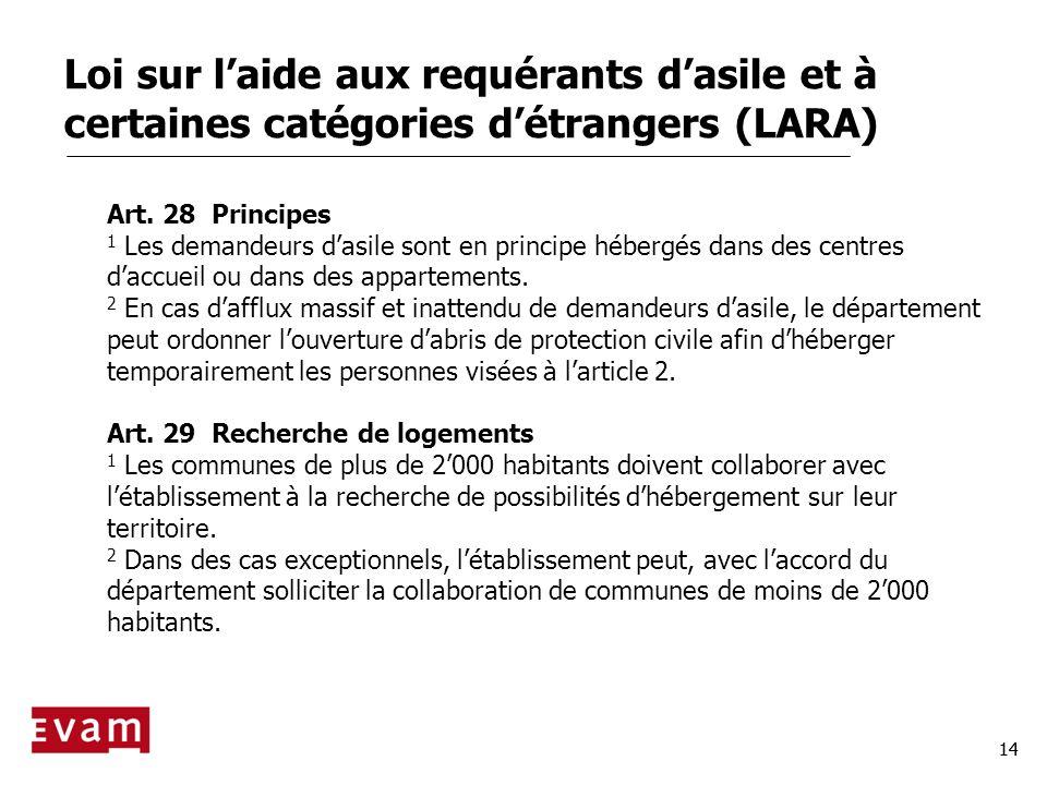 Loi sur l'aide aux requérants d'asile et à certaines catégories d'étrangers (LARA)