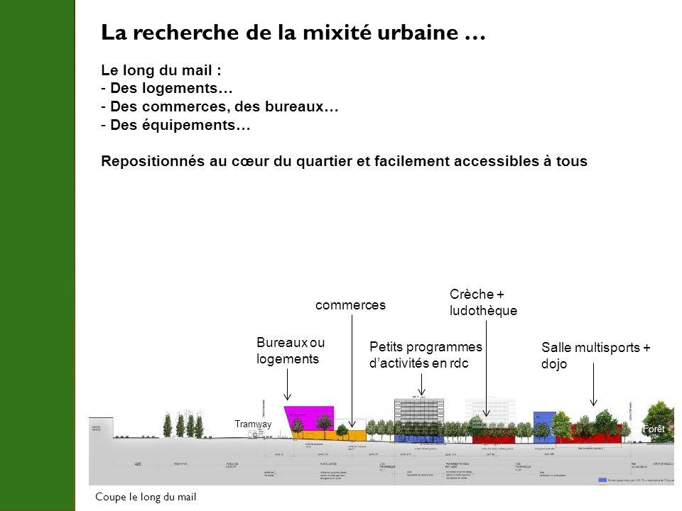 La recherche de la mixité urbaine …