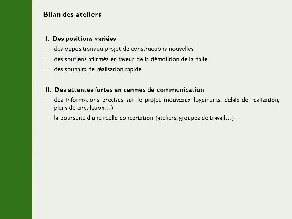 Bilan des ateliers I. Des positions variées