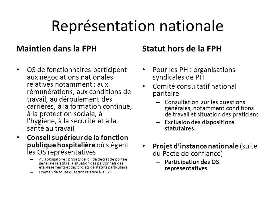 Représentation nationale