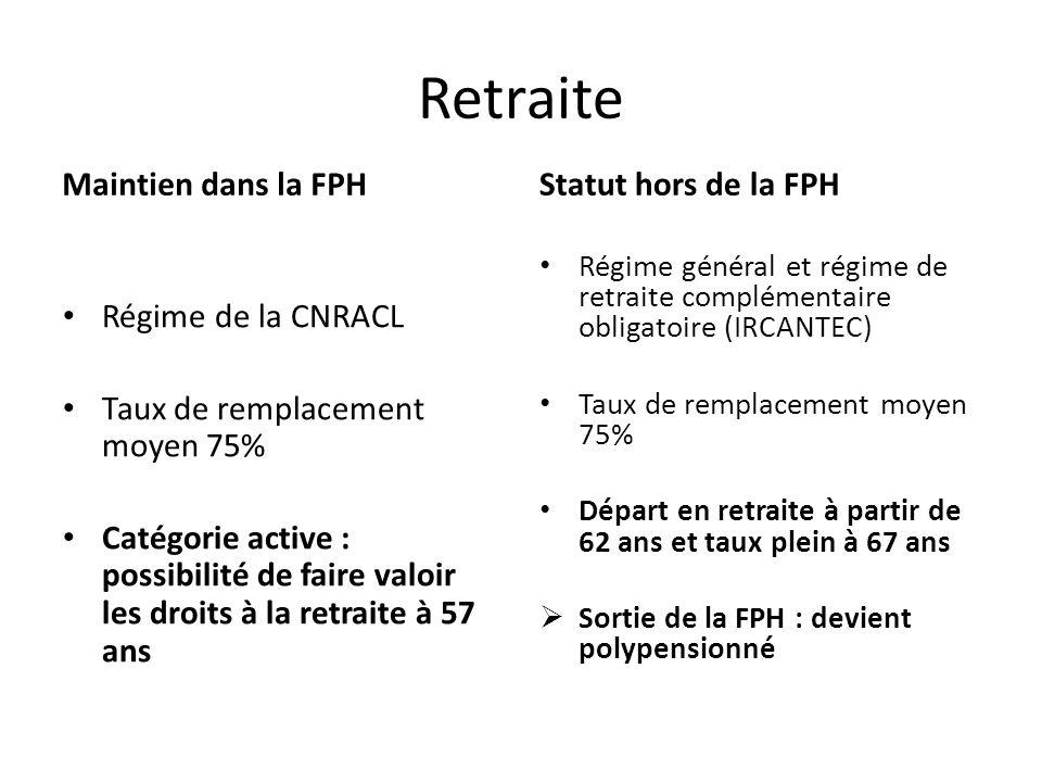 Retraite Maintien dans la FPH Statut hors de la FPH