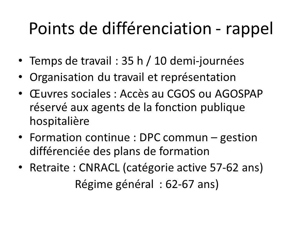 Points de différenciation - rappel