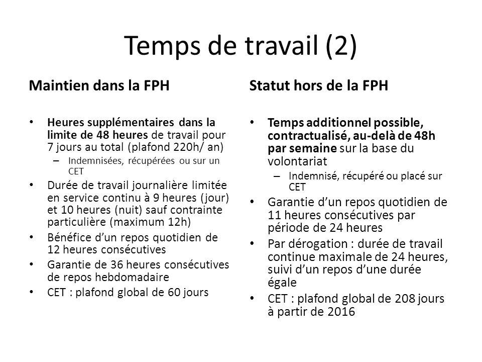 Temps de travail (2) Maintien dans la FPH Statut hors de la FPH