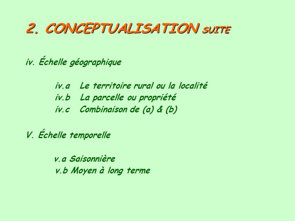 2. CONCEPTUALISATION SUITE