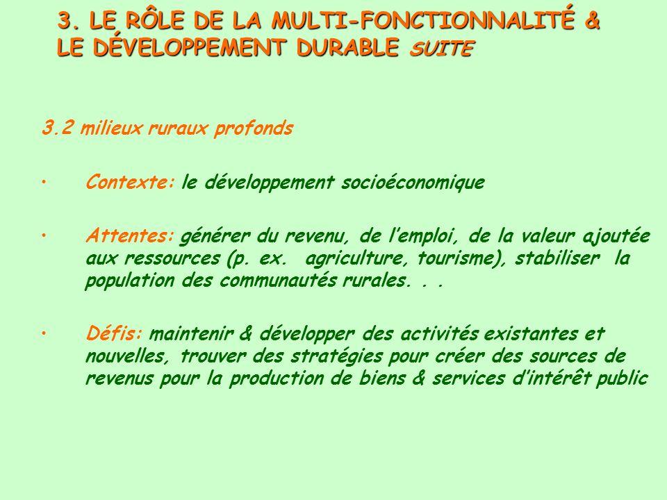 3. LE RÔLE DE LA MULTI-FONCTIONNALITÉ & LE DÉVELOPPEMENT DURABLE SUITE