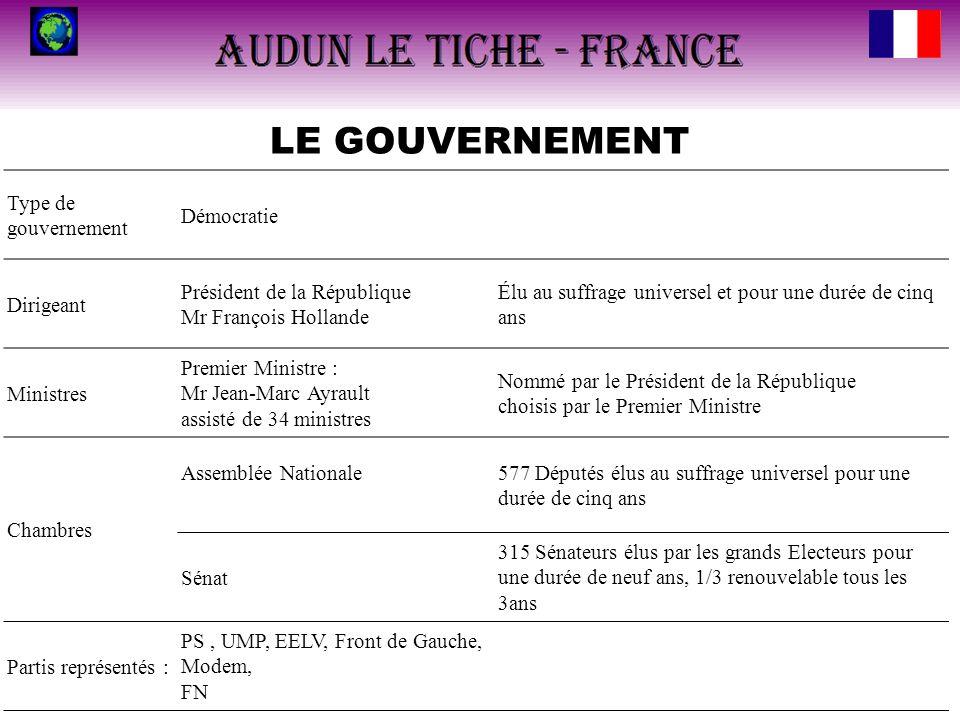 LE GOUVERNEMENT Type de gouvernement Démocratie Dirigeant