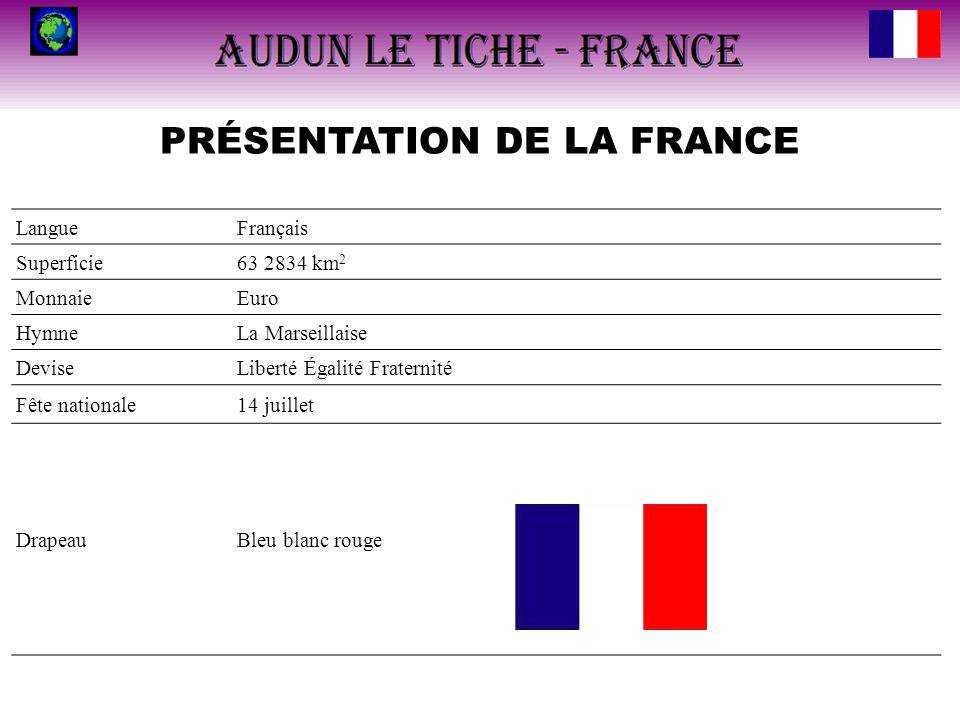 PRÉSENTATION DE LA FRANCE