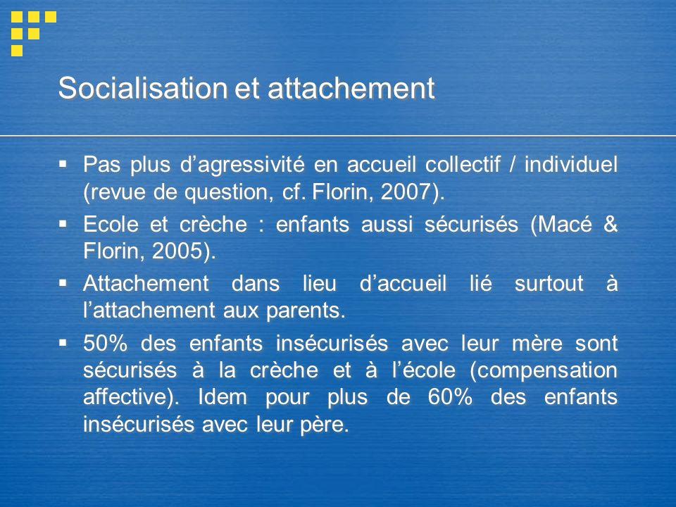 Socialisation et attachement