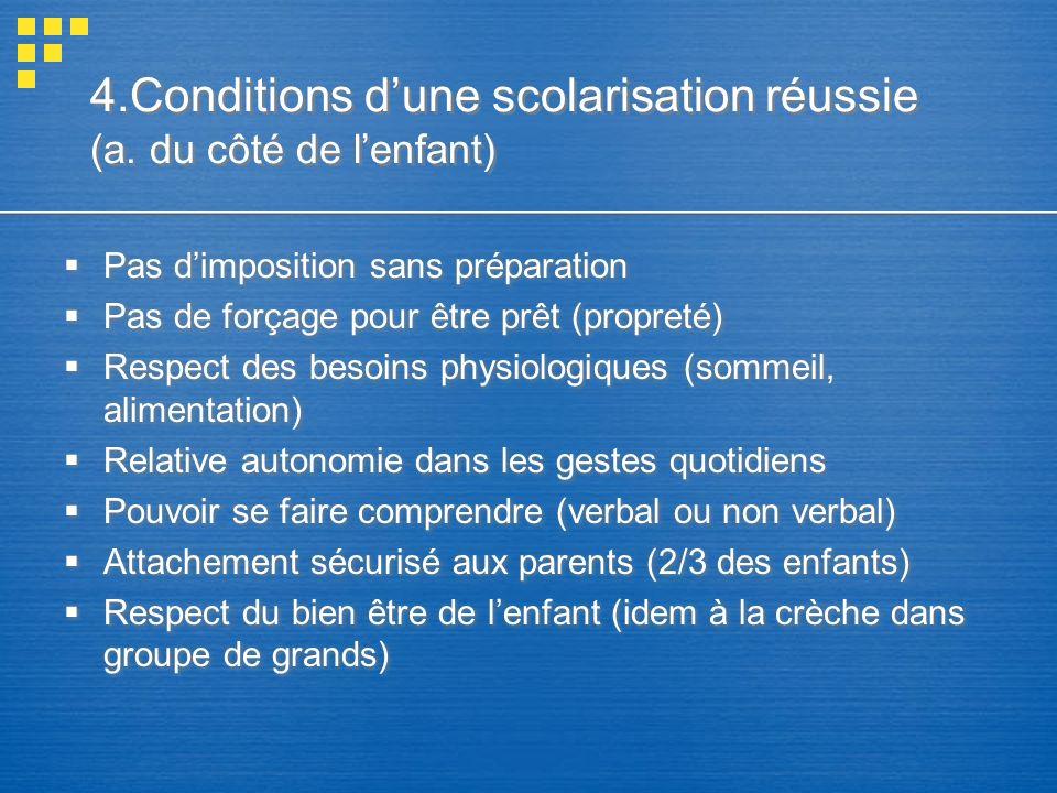 4.Conditions d'une scolarisation réussie (a. du côté de l'enfant)