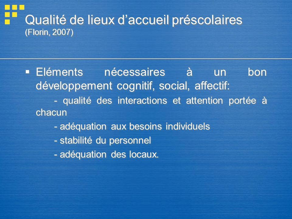 Qualité de lieux d'accueil préscolaires (Florin, 2007)
