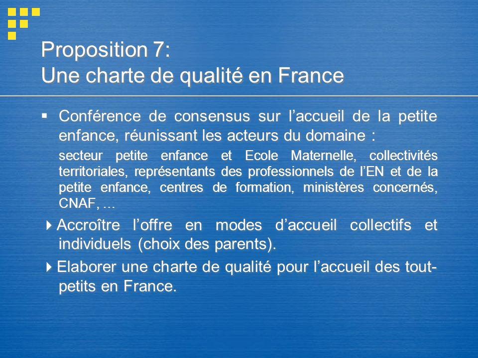 Proposition 7: Une charte de qualité en France