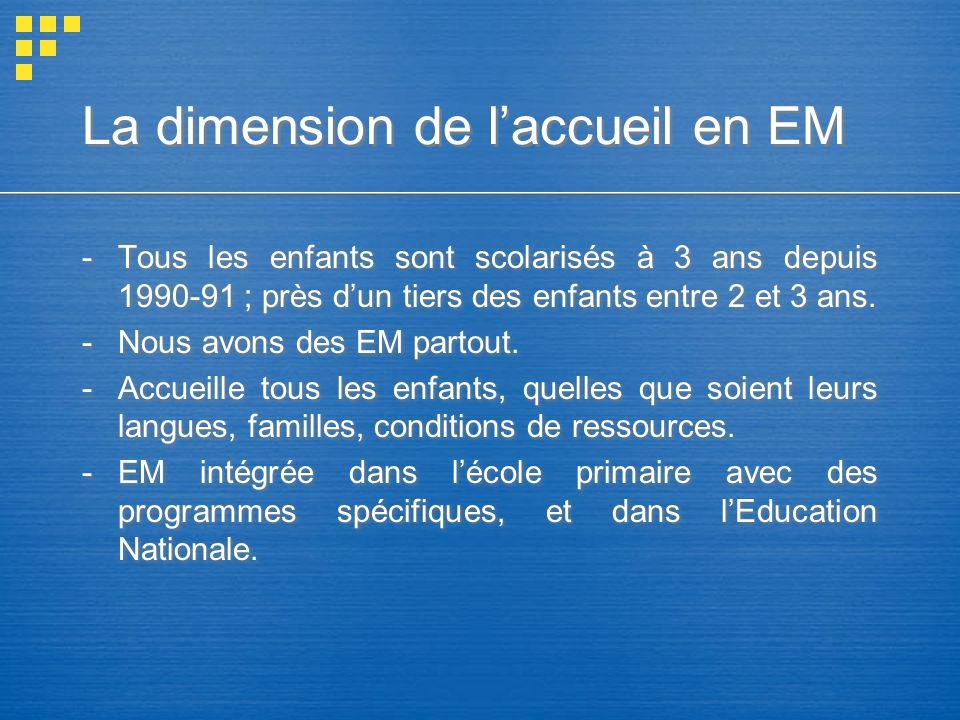 La dimension de l'accueil en EM