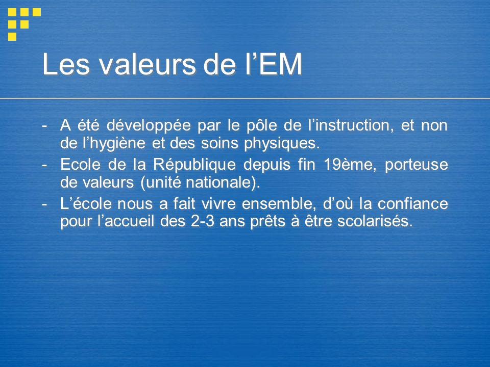 Les valeurs de l'EM A été développée par le pôle de l'instruction, et non de l'hygiène et des soins physiques.