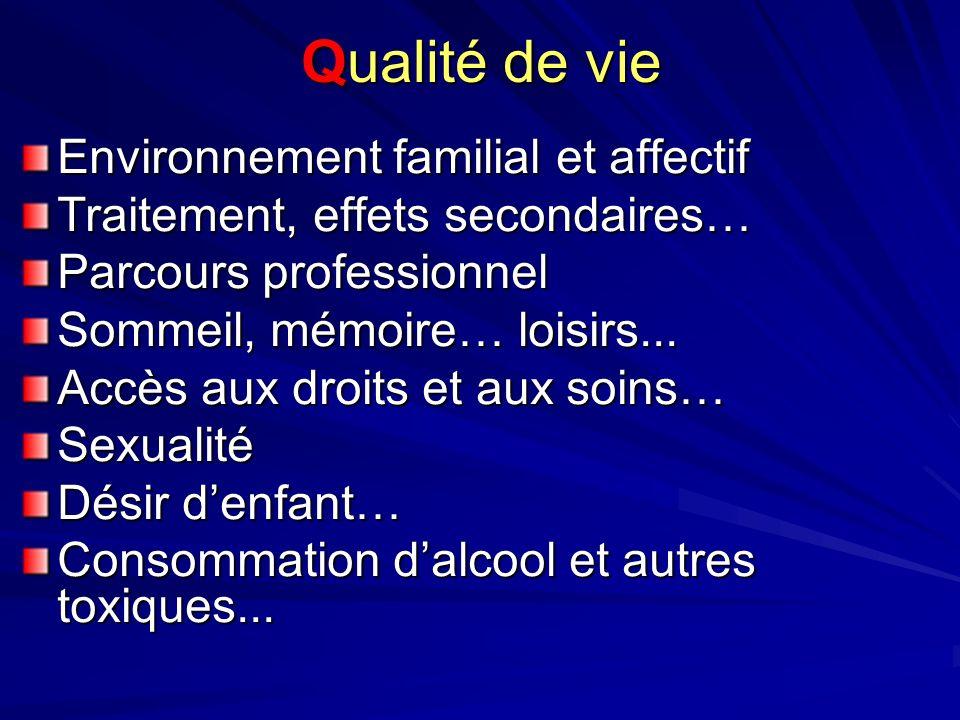 Qualité de vie Environnement familial et affectif