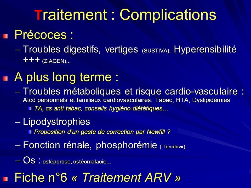 Traitement : Complications