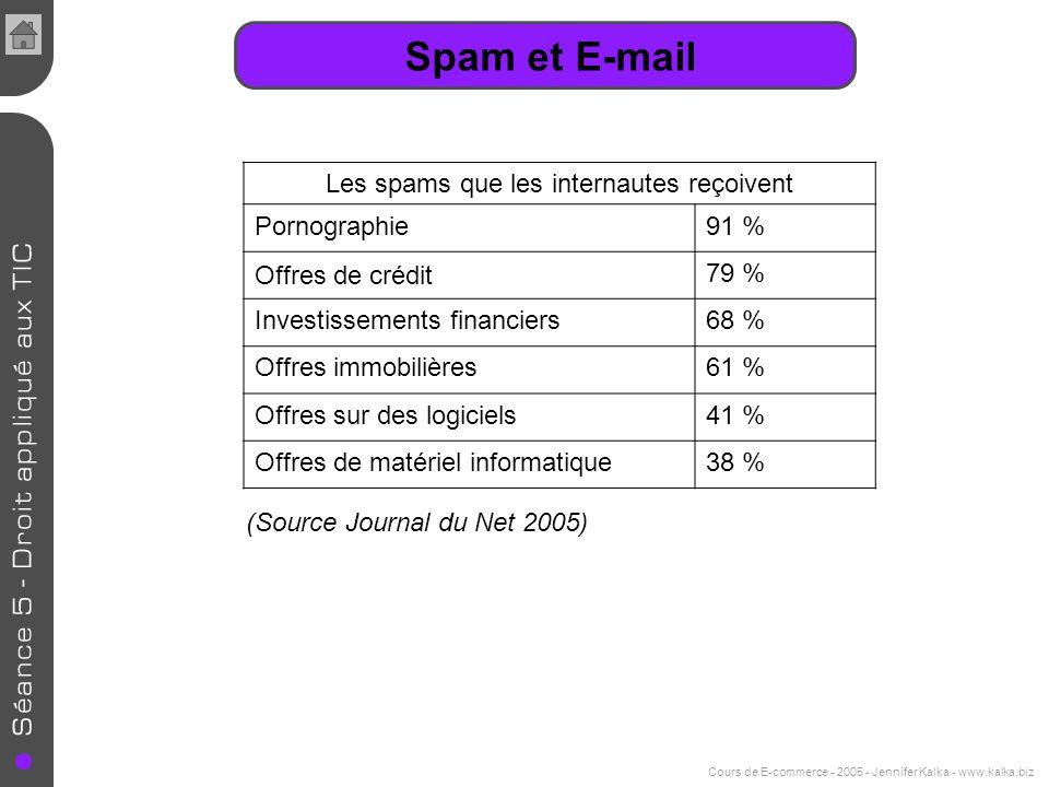 Spam et E-mail Les spams que les internautes reçoivent Pornographie