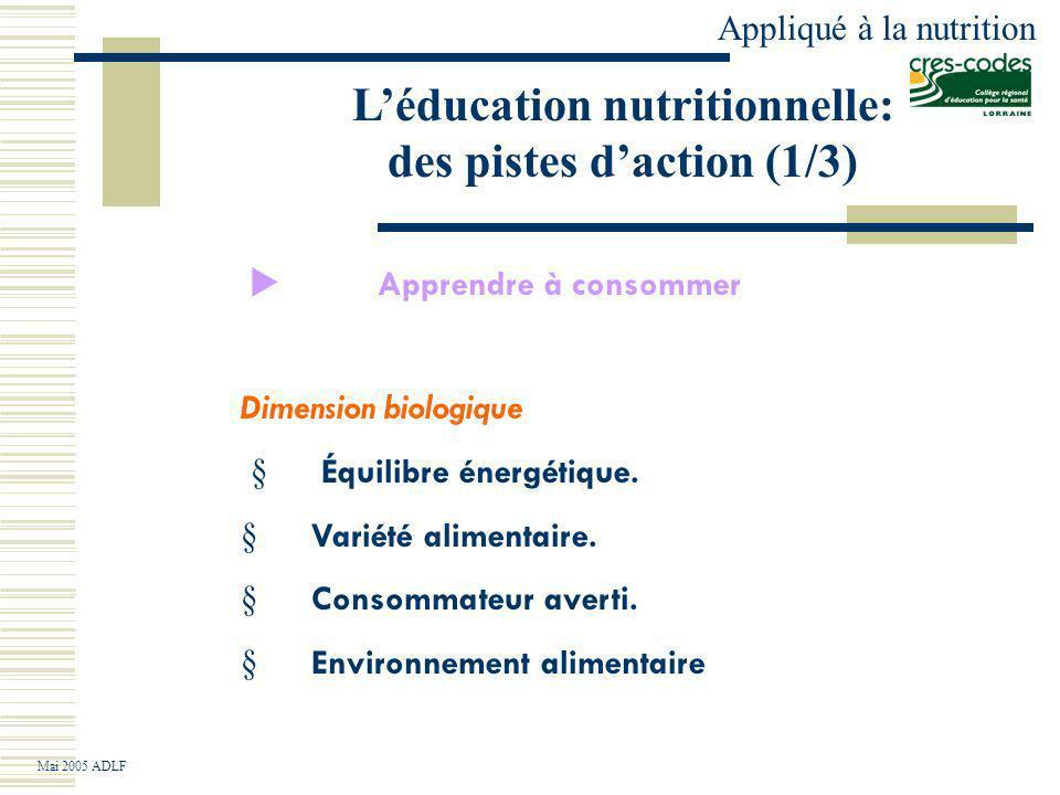 L'éducation nutritionnelle: des pistes d'action (1/3)