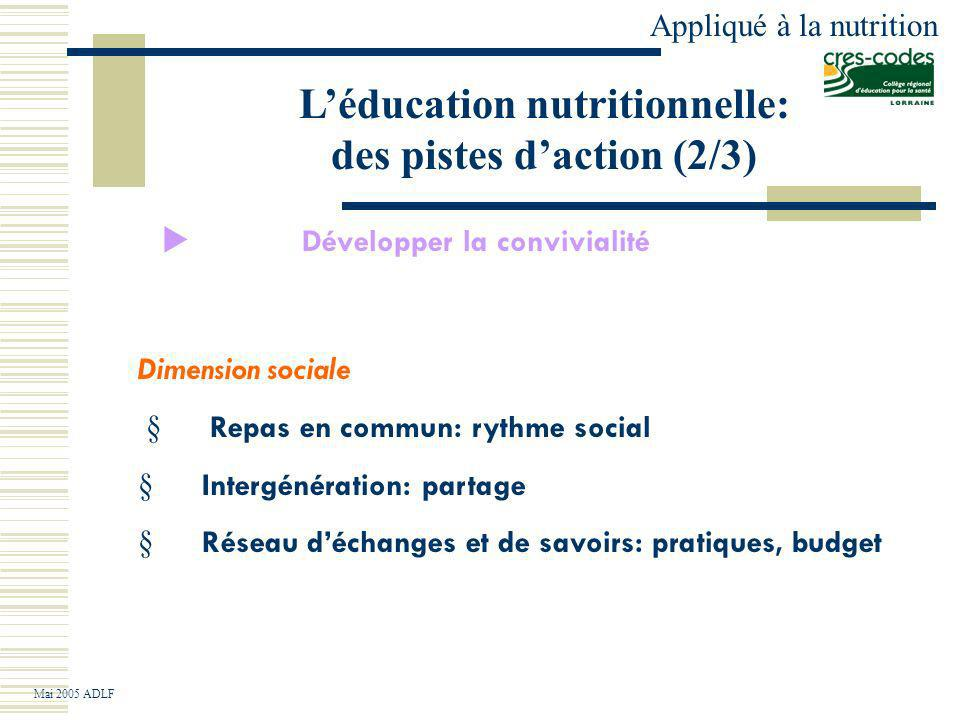 L'éducation nutritionnelle: des pistes d'action (2/3)