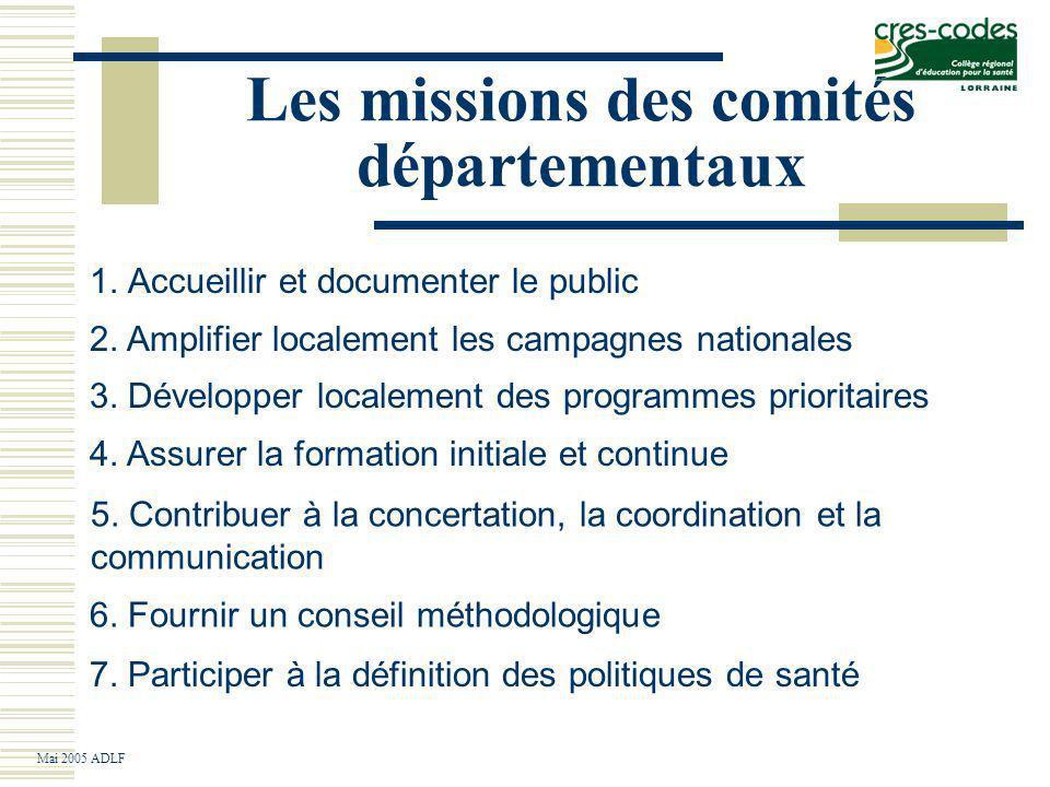 Les missions des comités départementaux