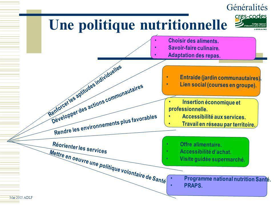 Une politique nutritionnelle
