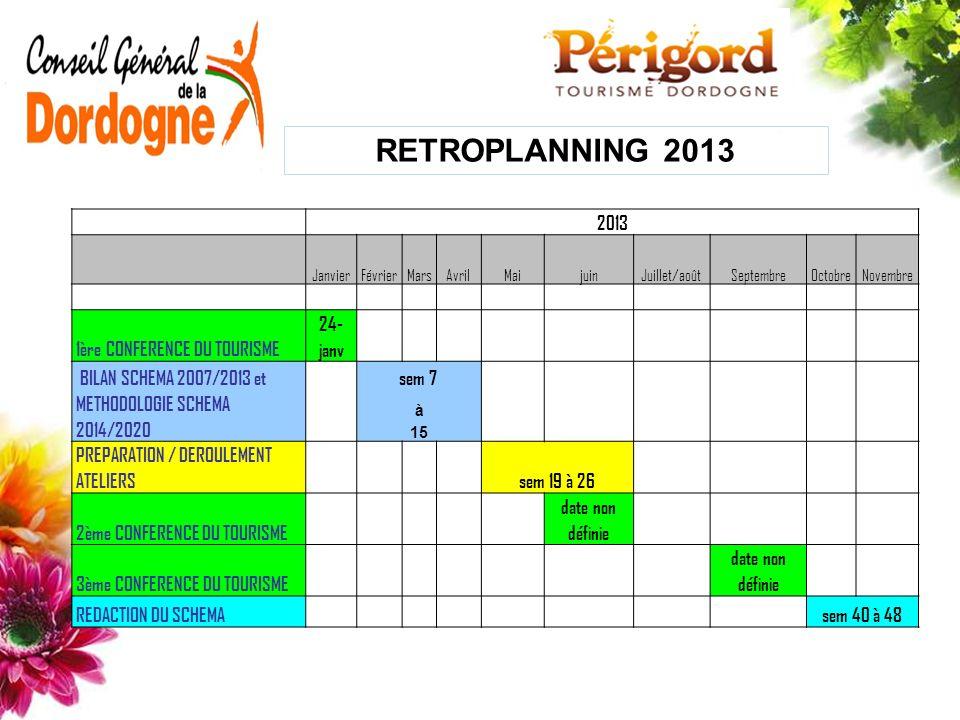 RETROPLANNING 2013 2013 1ère CONFERENCE DU TOURISME 24-janv