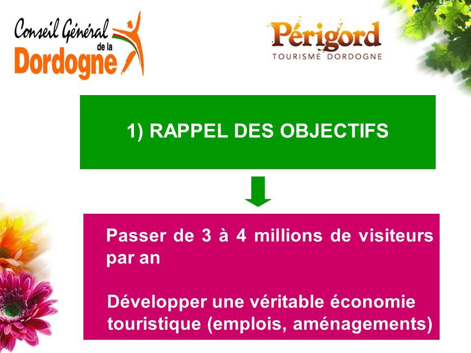 Développer une véritable économie touristique (emplois, aménagements)