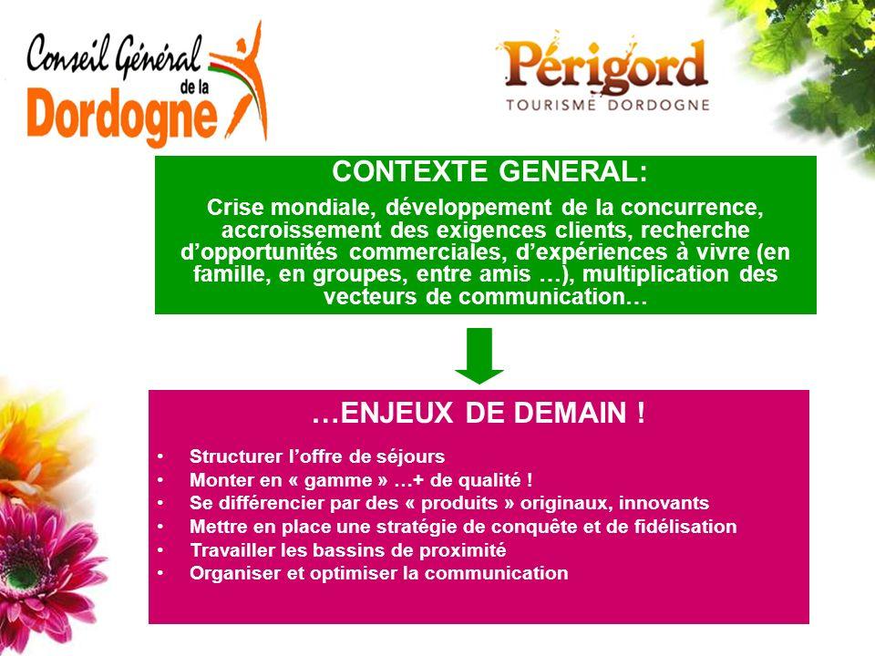 CONTEXTE GENERAL: …ENJEUX DE DEMAIN !