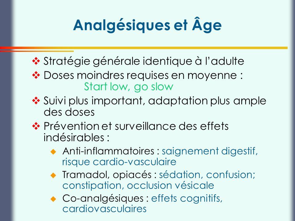 Analgésiques et Âge Stratégie générale identique à l'adulte
