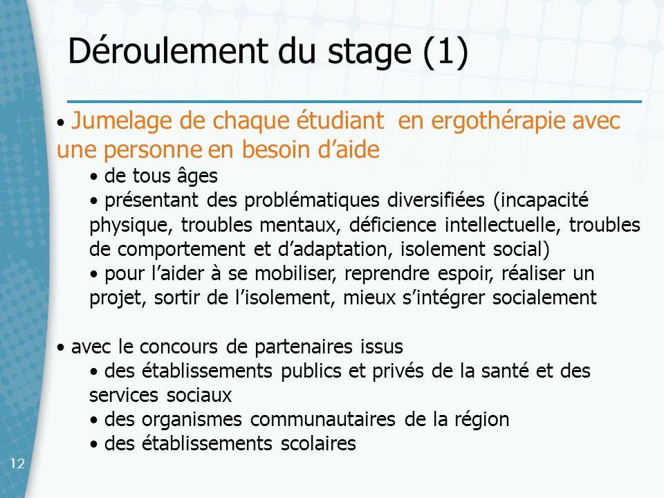 Déroulement du stage (1)