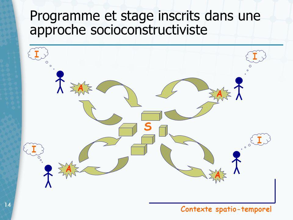 Programme et stage inscrits dans une approche socioconstructiviste