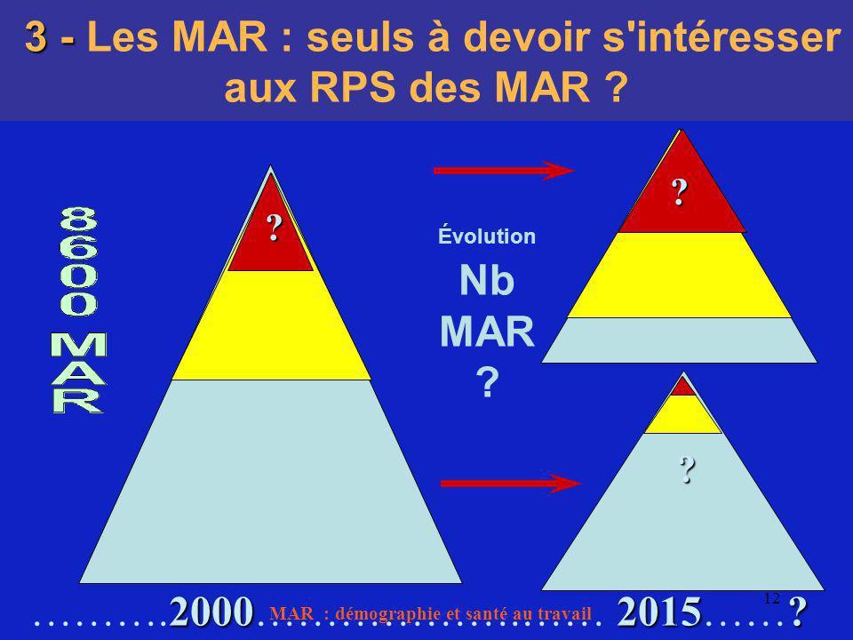 3 - Les MAR : seuls à devoir s intéresser aux RPS des MAR