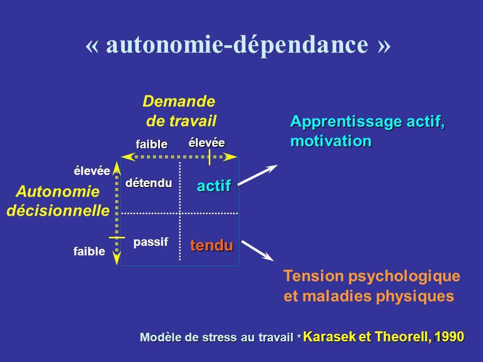 « autonomie-dépendance »