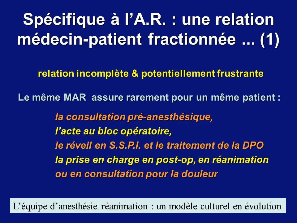 Spécifique à l'A.R. : une relation médecin-patient fractionnée ... (1)