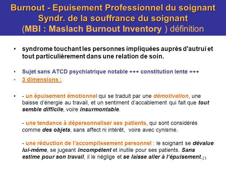 Burnout - Epuisement Professionnel du soignant Syndr
