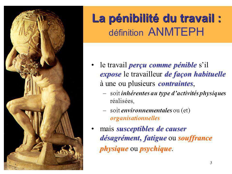 La pénibilité du travail : définition ANMTEPH
