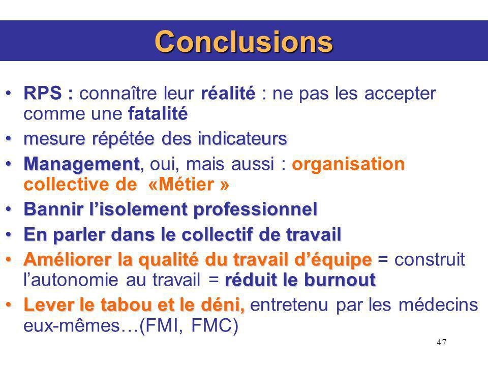 Conclusions RPS : connaître leur réalité : ne pas les accepter comme une fatalité. mesure répétée des indicateurs.