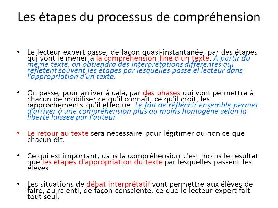 Les étapes du processus de compréhension