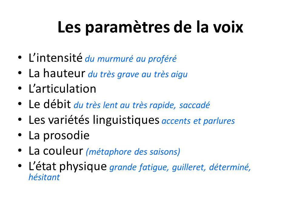 Les paramètres de la voix