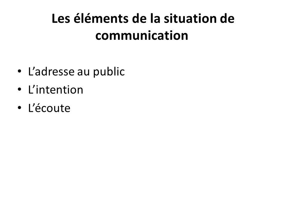 Les éléments de la situation de communication