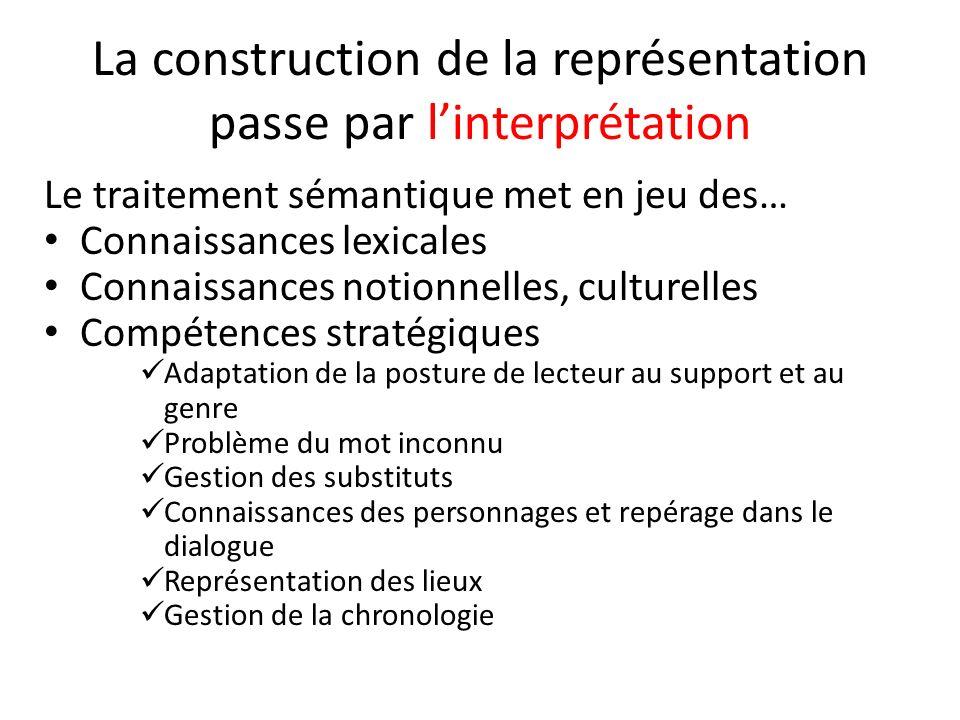 La construction de la représentation passe par l'interprétation