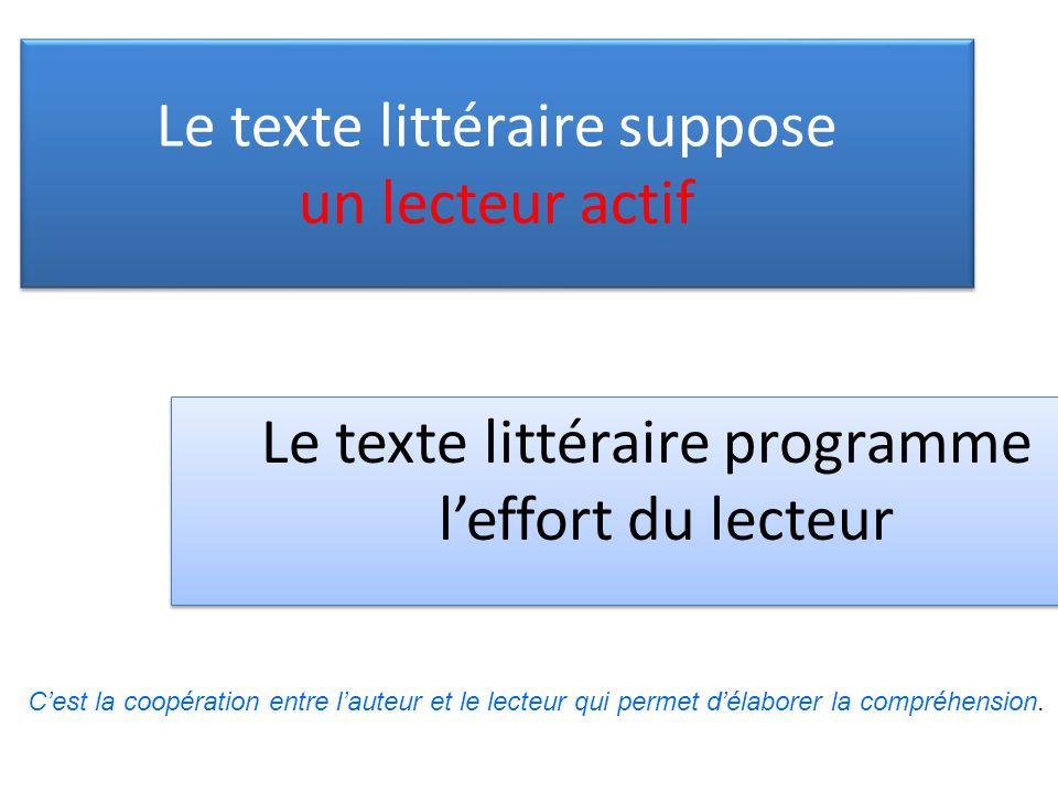 Le texte littéraire suppose un lecteur actif