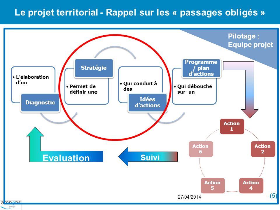 Le projet territorial - Rappel sur les « passages obligés »